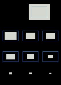 dimensioni-sensori-dslr
